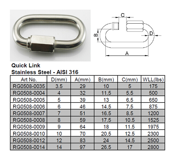 304 316 Stainless Wide Jaw Straight Quick Link 2